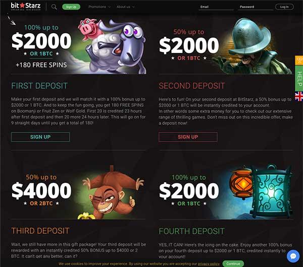 Bitstarz Bonuses and Promotions