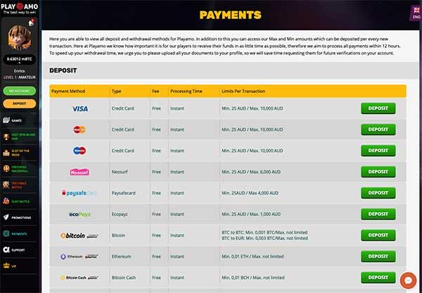 AUD Deposit Options